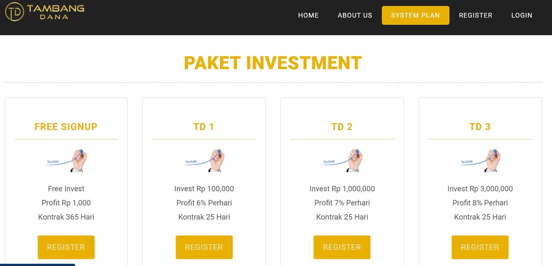 Link-Situs-Tambang-Dana.com